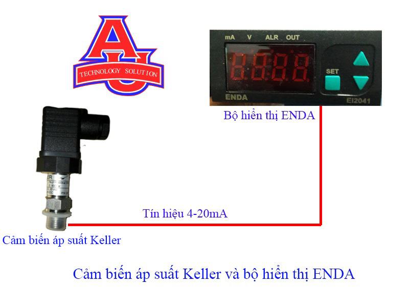cảm biến áp suất chất lỏng Keller model PA-21Y. Với mức thang đo rất rộng nên được dùng ở rất nhiều ứng dụng khác nhau.