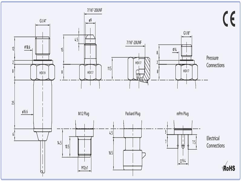 Các chuẩn kết nối ren cảm biến áp suất 250bar và 400bar PA-21Y