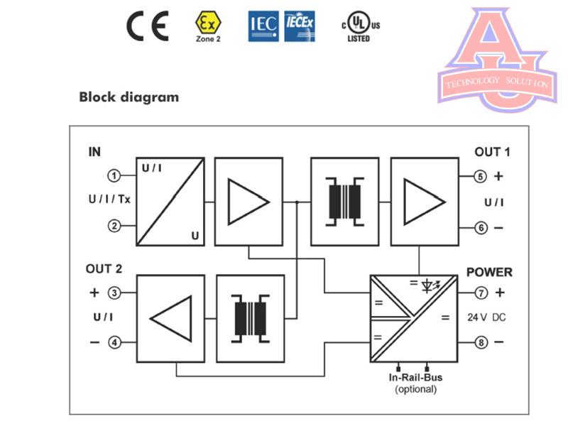 Sơ đồ đấu dây bộ chia tín hiệu 4-20mA của hãng Drago, với đầy đủ các thông số giúp người dùng dễ dàng kiểm tra và đấu nối.