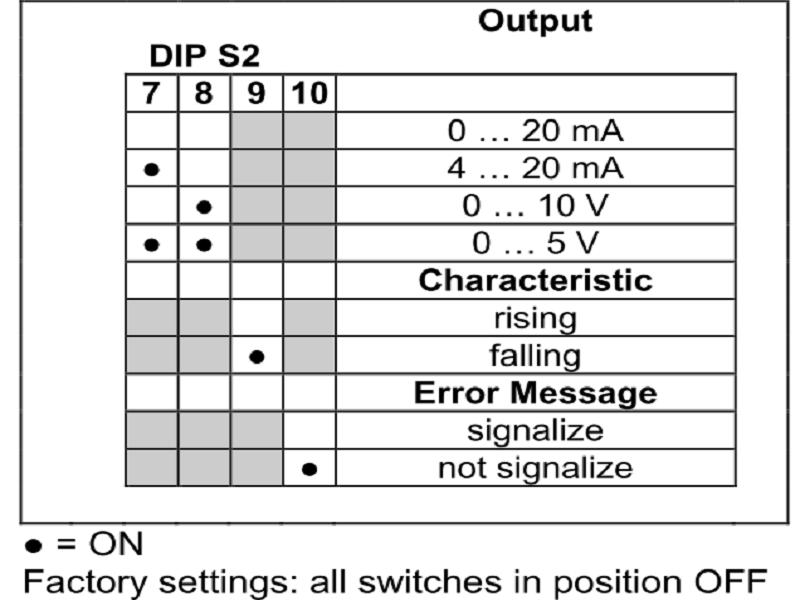 Cài đặt tín hiệu ra cho bộ chuyển đổi nhiệt độ DT45000