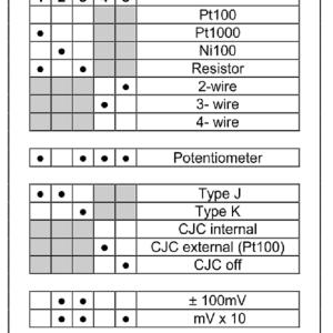 bảng cài đặt ngỏ vào bộ chuyển đổi nhiệt độ DT45000