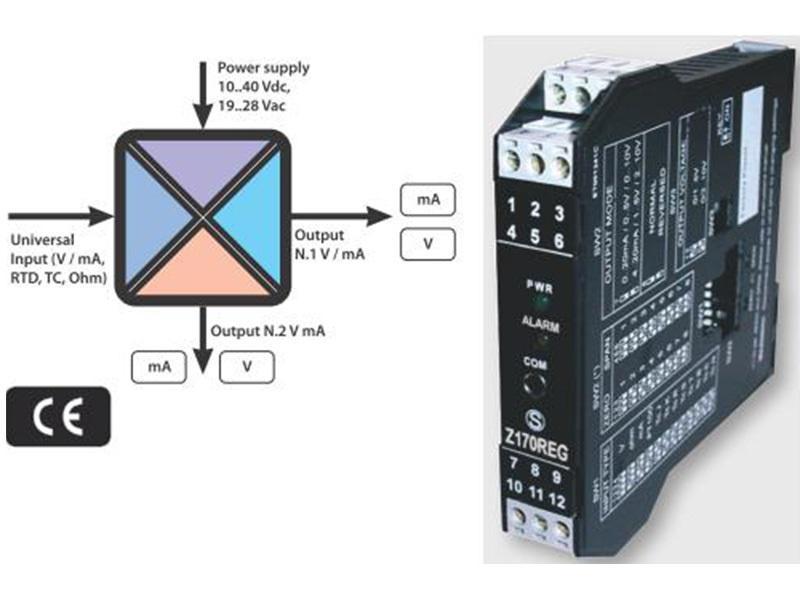 Bộ chia tín hiệu 4-20mA Z170reg - Seneca