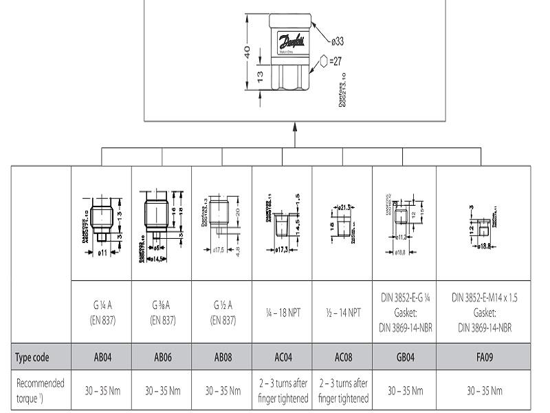 Chuẩn kết nối cơ khí cảm biến áp suất danfoss