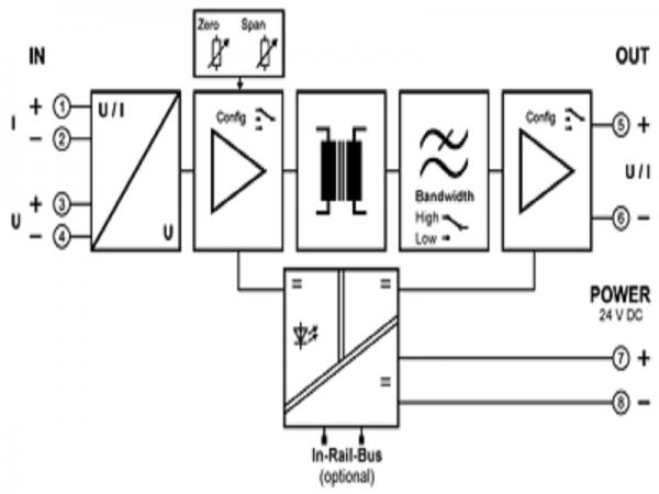 Sơ đồ khối đấu dâu cho bộ chuyển đổi DB64000