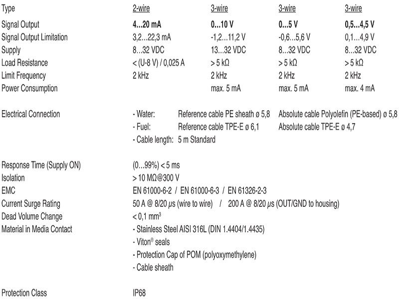 Các thông số cảm bến đo mức PR-26Y