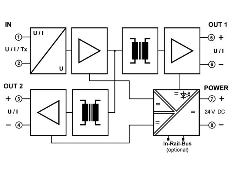 Sơ đồ khối đấu dâu bộ chia 4-20mA DN21000