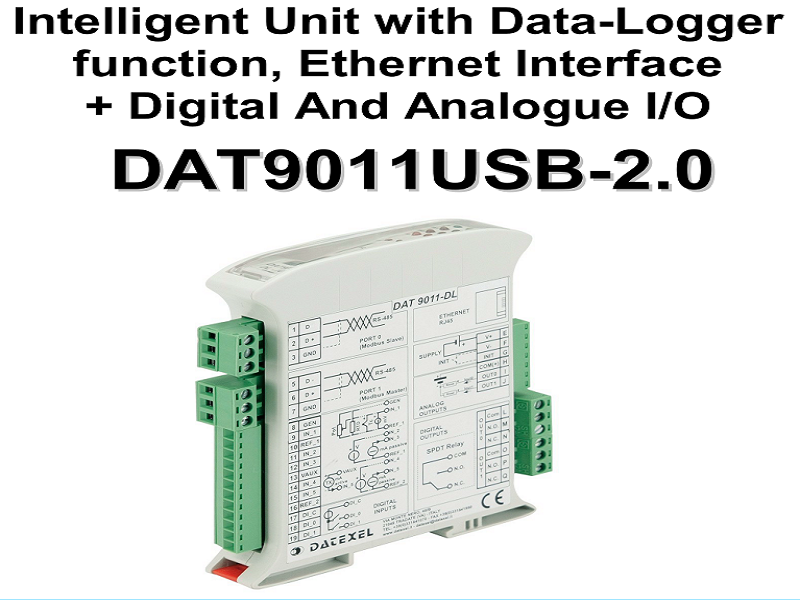 Bộ chuyển đổi 4-20mA sang Ethernet