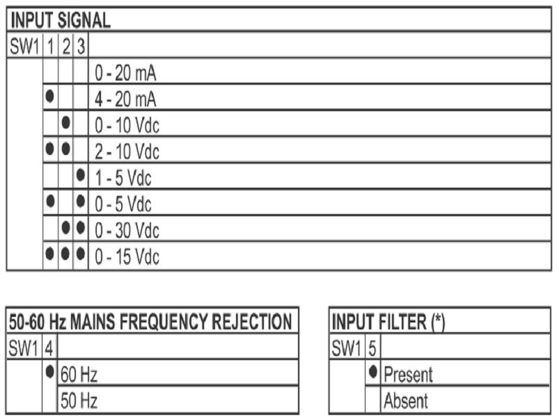 bàng cài đặt tín hiệu in/out của K109
