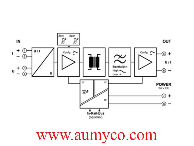Bộ chuyển đổi và cách ly tín hiệu DB64000. sản phẩm chuyên dùng chuyển đổi các tín hiệu cộng trừ mA và V.