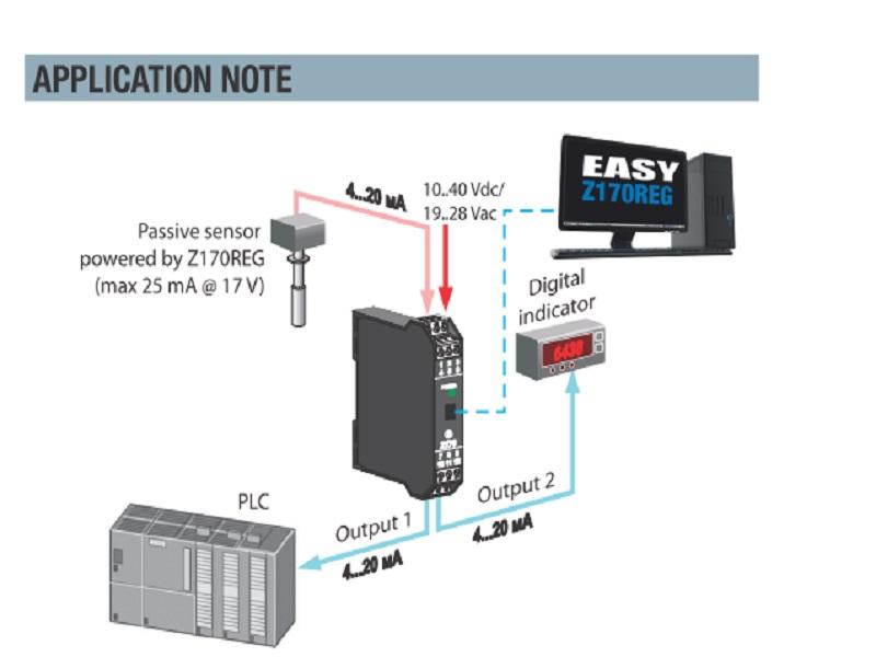 Ứng dụng bộ chia tín hiệu 4-20mA Z170Reg-1