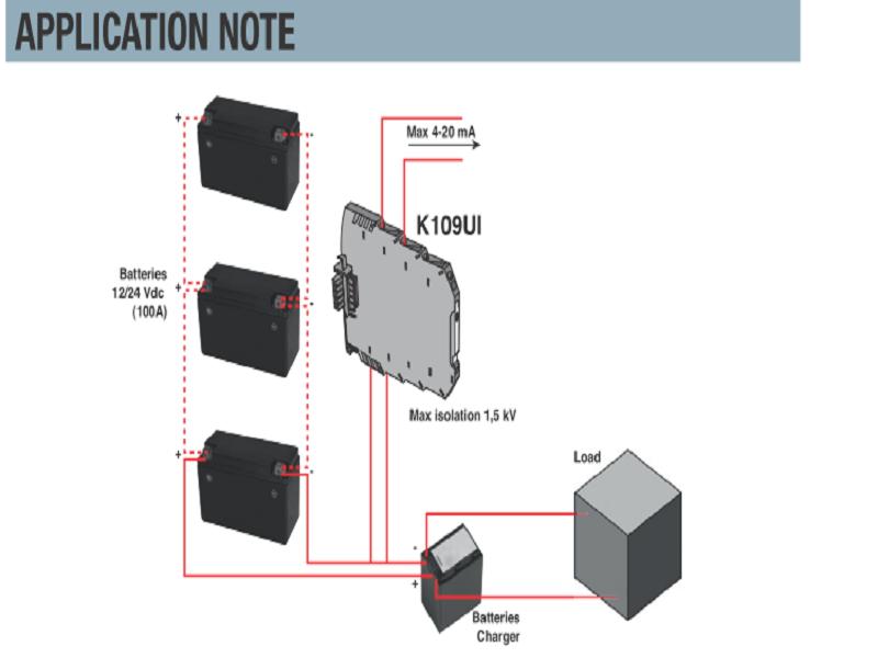 ứng dụng của bộ chuyển đổi tín hiệu 4-20mA k109