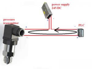 Đấu dây tín hiệu 4-20mA passive với nguồn 24V ngoài