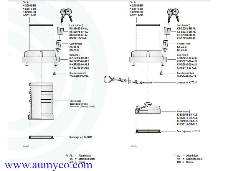 Hệ thống khóa KS-KV Mollet
