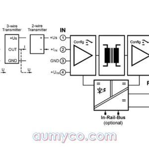 block-diagram-dc52100