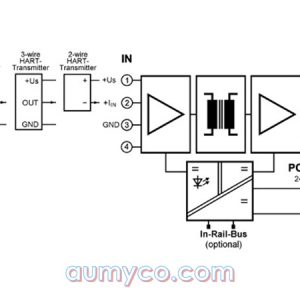 block-diagram-dc52500
