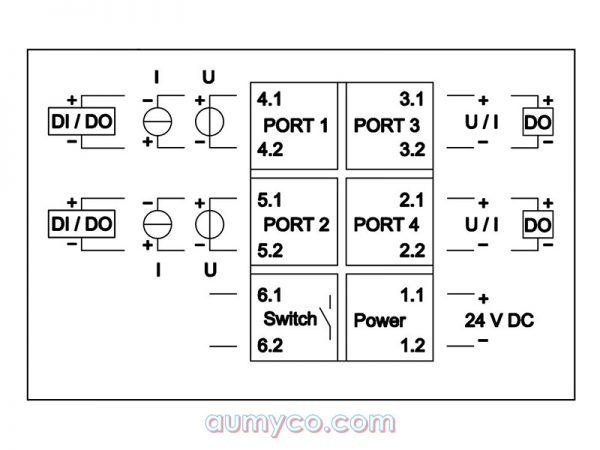 block-diagram-dn2050