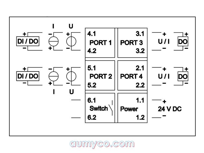 Sơ đồ khối bộ chuyển đổi tín hiệu DN2050