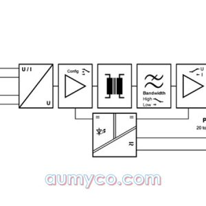 block-diagram-dn2000