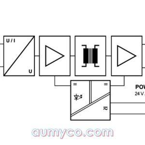 block-diagram-dn28