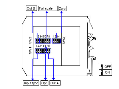 Bộ chia tín hiệu DAT4530